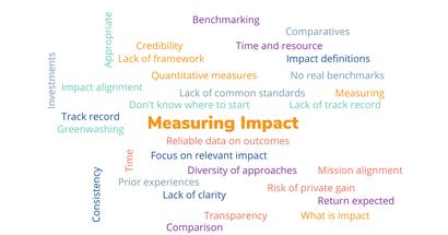 Measuring Impact